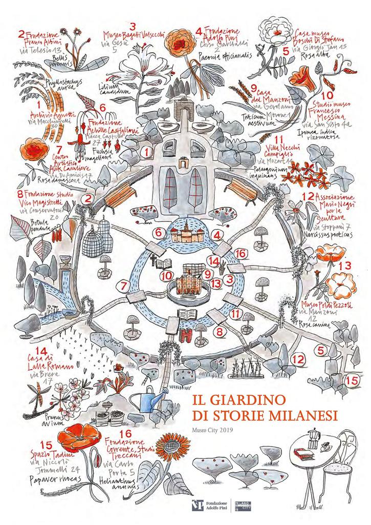 Visite guidate al Giardino di Storie Milanesi per Museocity
