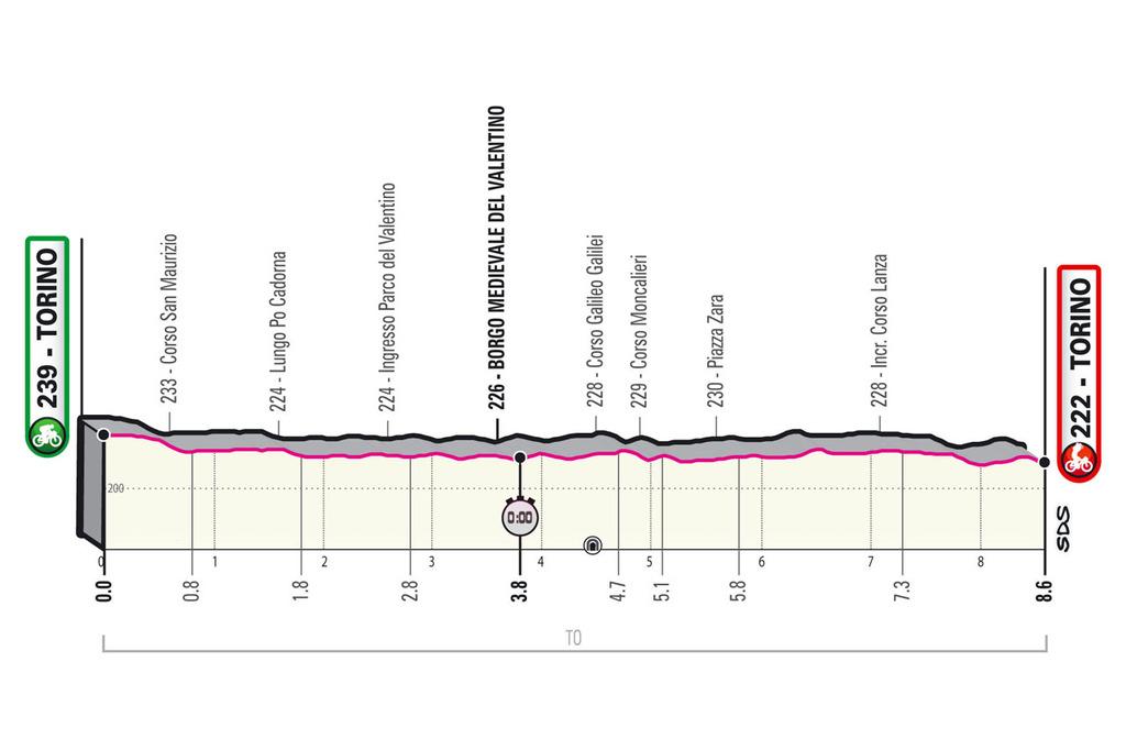 Giro d'Italia 2021: partenza tutta piemontese per la 104a edizione